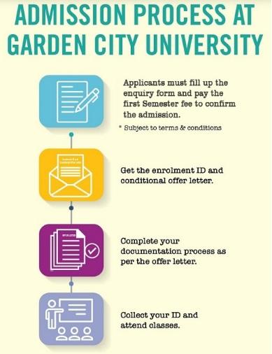 Gcu Academic Calendar 2021-2022 Academic Calendar: Gcu Academic Calendar 2021 22